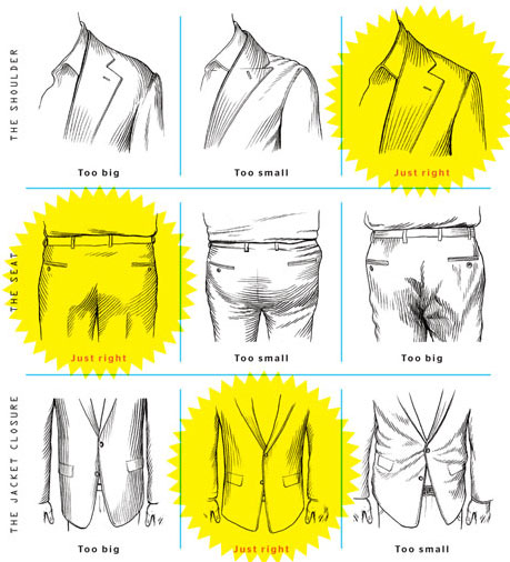 How to Choose Right Jacket Size