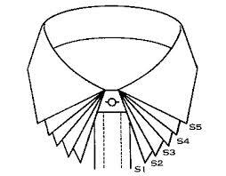 collar spread
